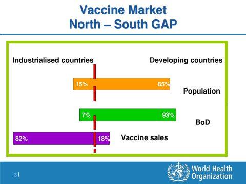 vaccini-marketing-organizzazione-mondiale-della-sanità