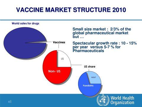 vaccini-struttura-marketing
